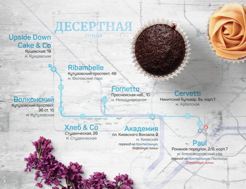 Десертная линия