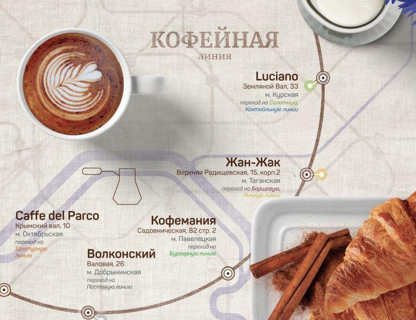 Кофейная линия